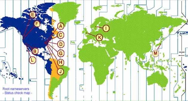 DNS, raíces Internet, funcionamiento de Internet en el mundo